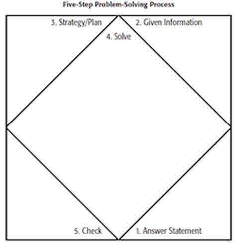 Grade 5 patterning problem solving